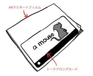 フィルムとカードのサイズイメージ